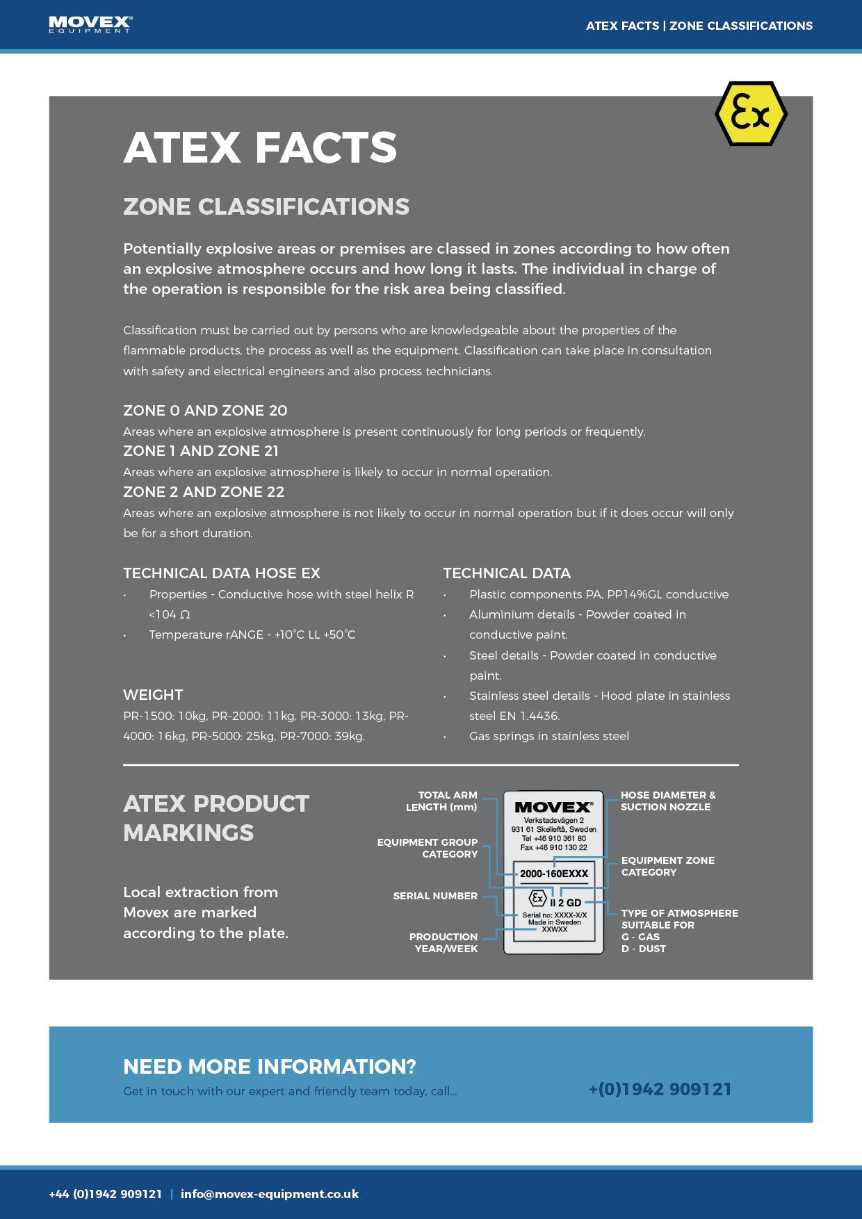 SL EX Hose - Polyurethane, ATEX (Chemical Resistant & Anti-Static)